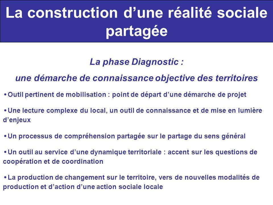 La construction dune réalité sociale partagée La phase Diagnostic : une démarche de connaissance objective des territoires Outil pertinent de mobilisa