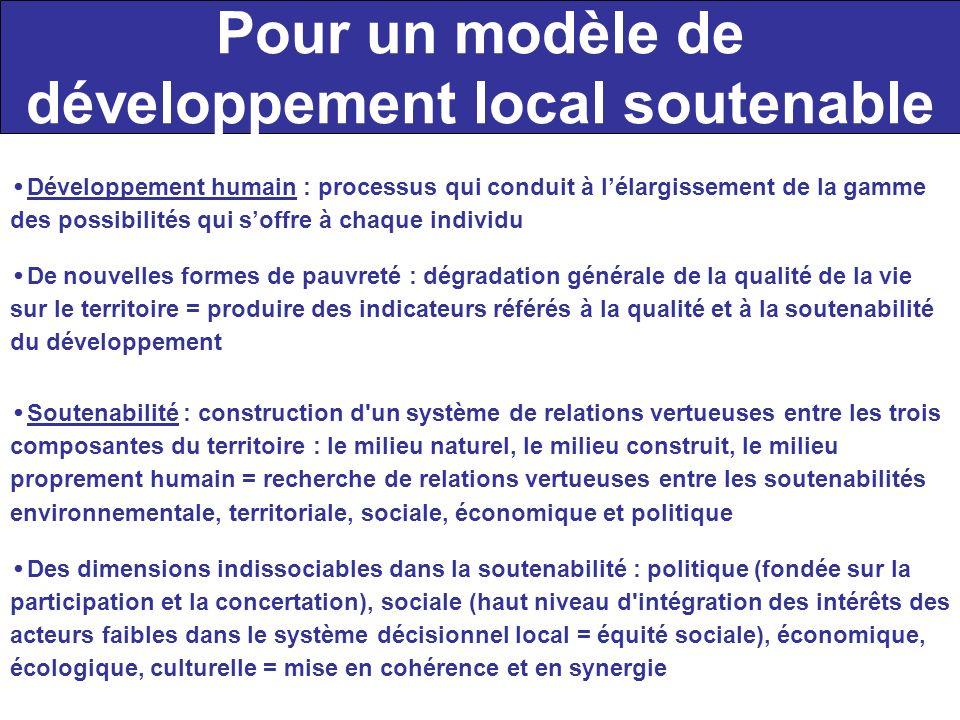 Pour un modèle de développement local soutenable Développement humain : processus qui conduit à lélargissement de la gamme des possibilités qui soffre