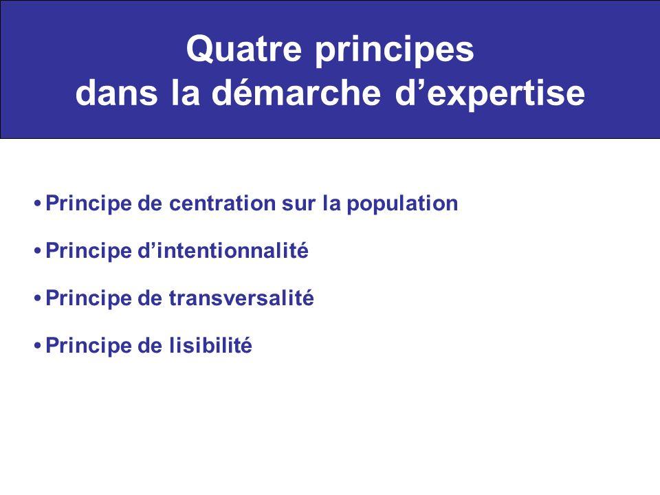 Quatre principes dans la démarche dexpertise Principe de centration sur la population Principe dintentionnalité Principe de transversalité Principe de