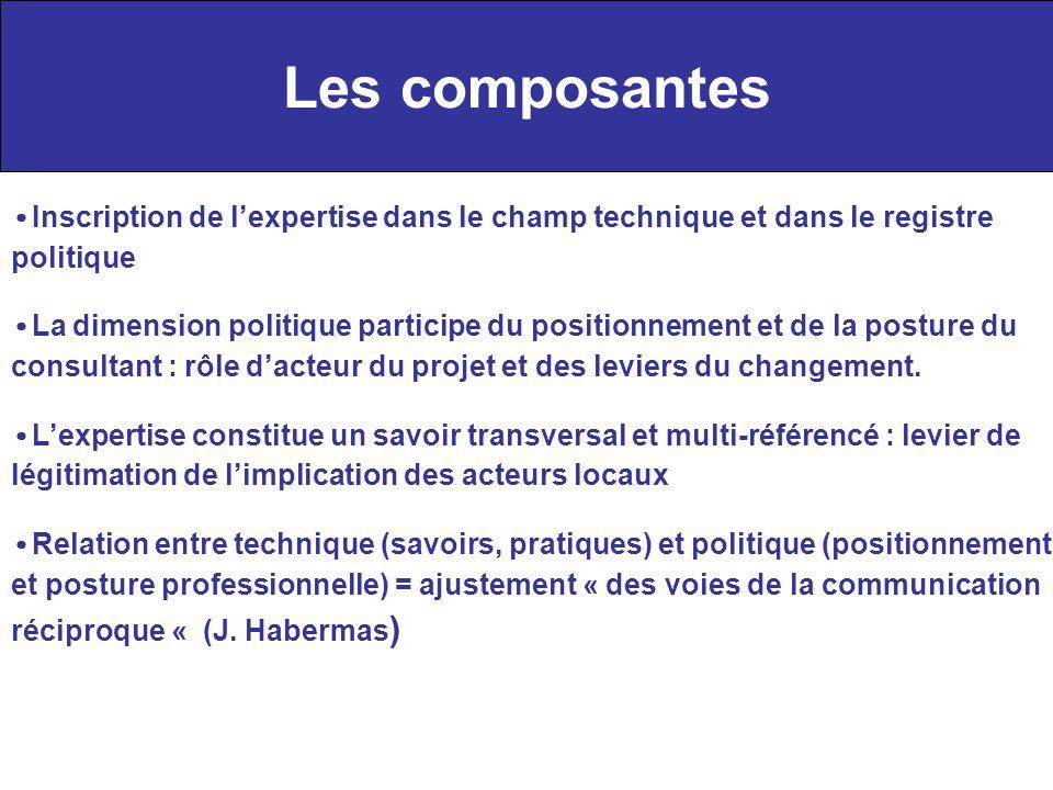 Les composantes Inscription de lexpertise dans le champ technique et dans le registre politique La dimension politique participe du positionnement et
