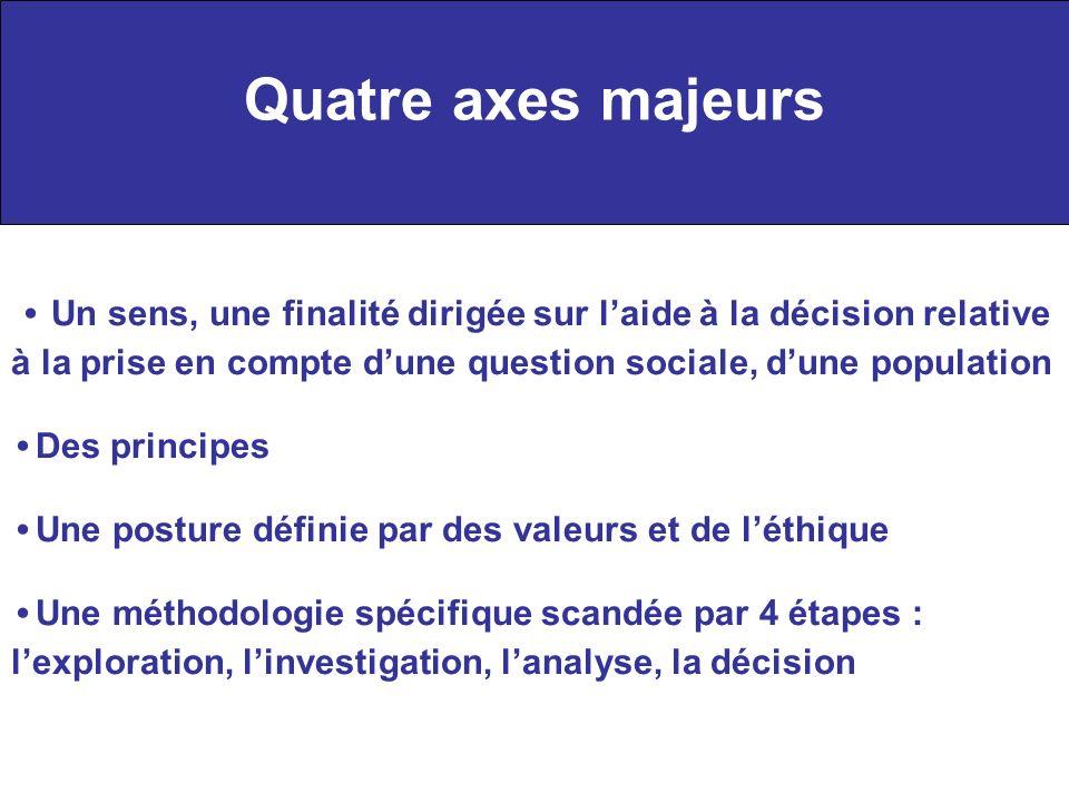Quatre axes majeurs Un sens, une finalité dirigée sur laide à la décision relative à la prise en compte dune question sociale, dune population Des pri