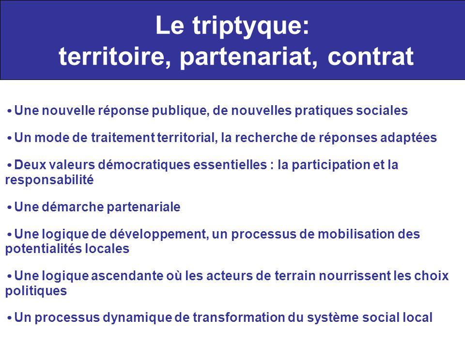 Le triptyque: territoire, partenariat, contrat Une nouvelle réponse publique, de nouvelles pratiques sociales Un mode de traitement territorial, la re