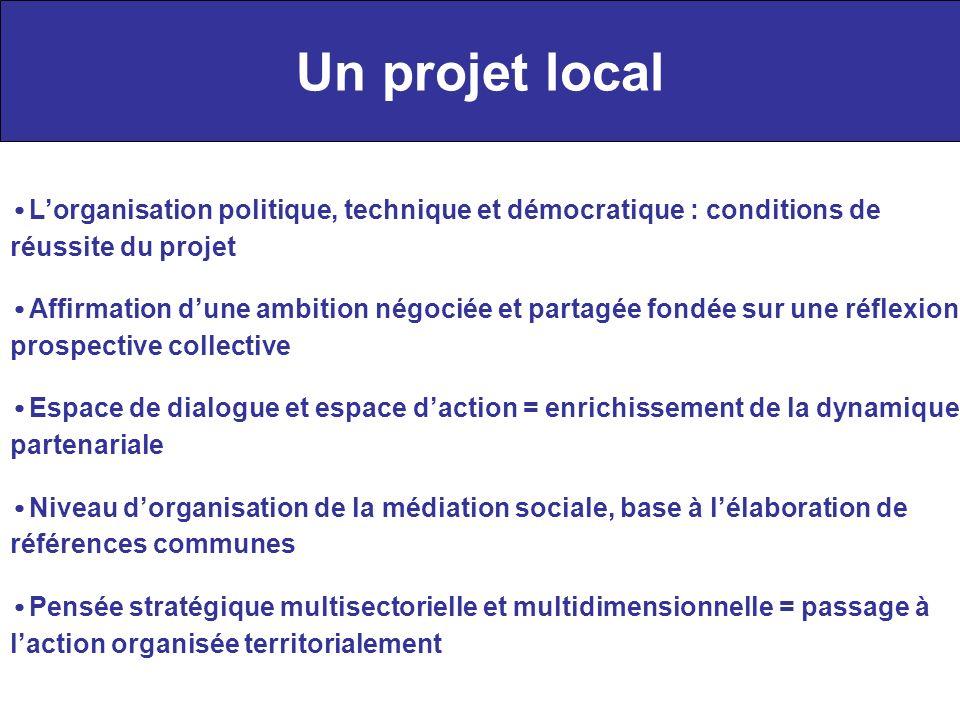 Un projet local Lorganisation politique, technique et démocratique : conditions de réussite du projet Affirmation dune ambition négociée et partagée f