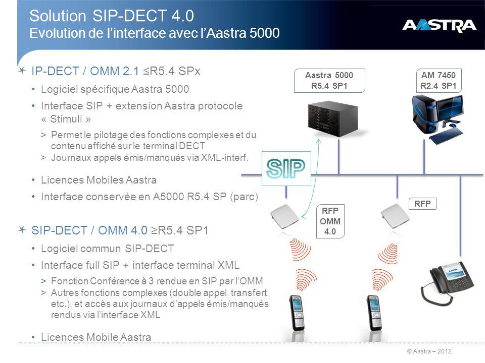 © Aastra – 2012 Solution SIP-DECT 4.0 Evolution de linterface avec lAastra 5000 IP-DECT / OMM 2.1 R5.4 SPx Logiciel spécifique Aastra 5000 Interface S