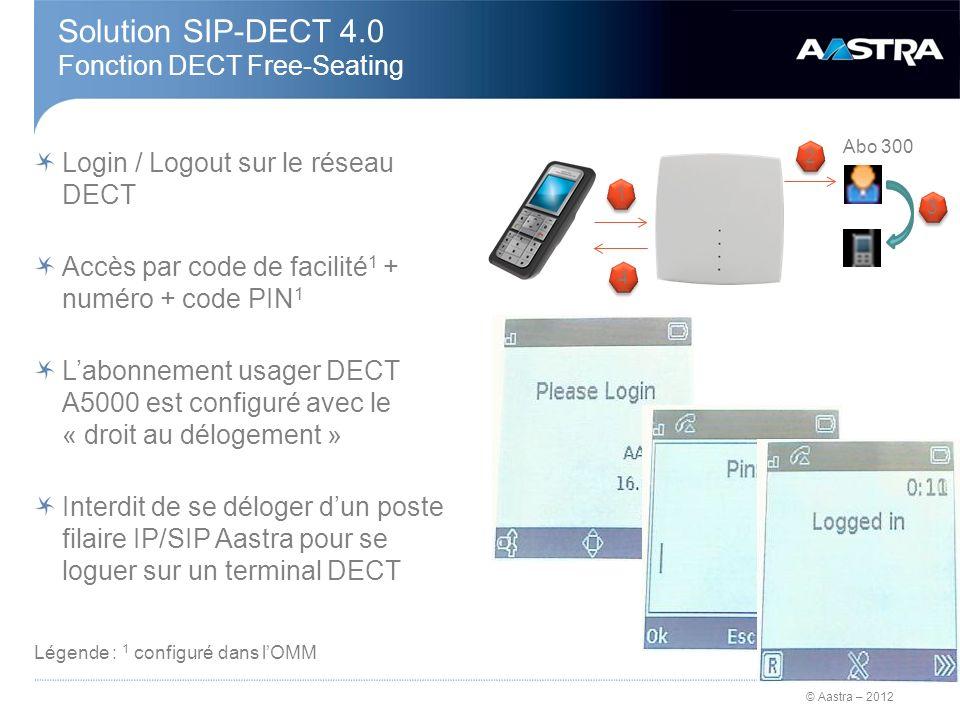 © Aastra – 2012 Solution SIP-DECT 4.0 Fonction DECT Free-Seating Login / Logout sur le réseau DECT Accès par code de facilité 1 + numéro + code PIN 1