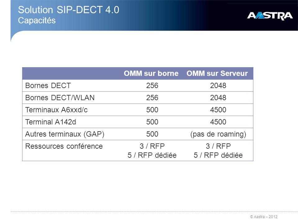 © Aastra – 2012 Solution SIP-DECT 4.0 Capacités OMM sur borneOMM sur Serveur Bornes DECT2562048 Bornes DECT/WLAN2562048 Terminaux A6xxd/c5004500 Termi
