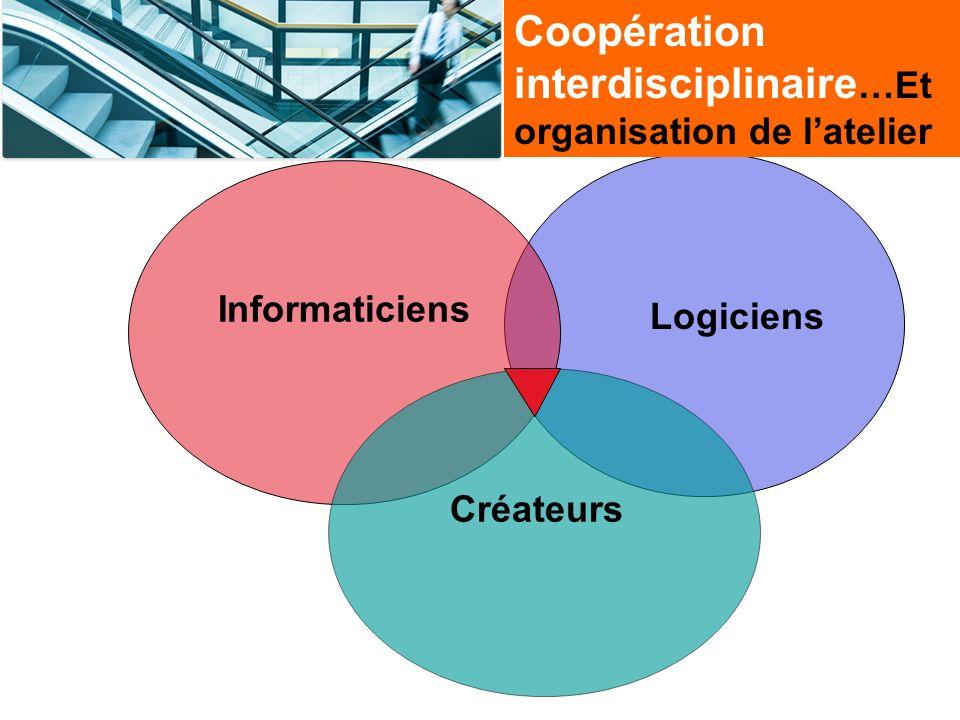 Coopération interdisciplinaire …Et organisation de latelier Logiciens Informaticiens Créateurs