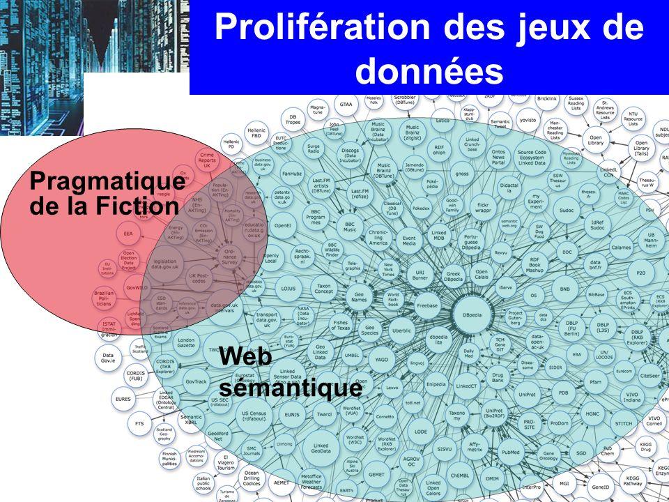 Pragmatique de la Fiction Web sémantique Prolifération des jeux de données