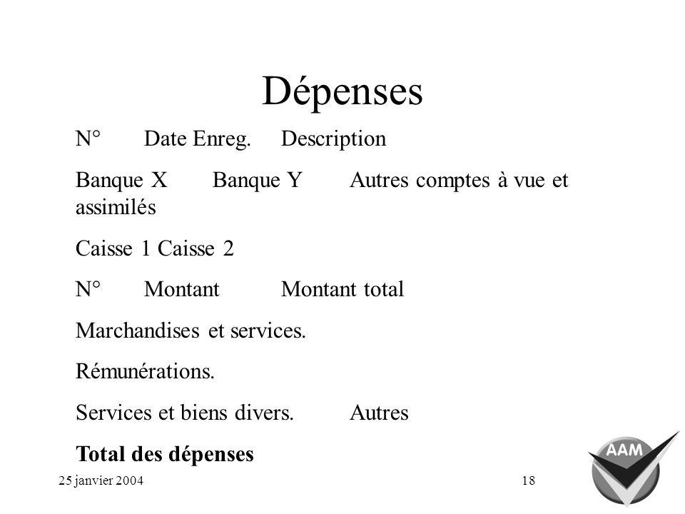 25 janvier 200418 Dépenses N° Date Enreg. Description Banque XBanque YAutres comptes à vue et assimilés Caisse 1 Caisse 2 N° Montant Montant total Mar