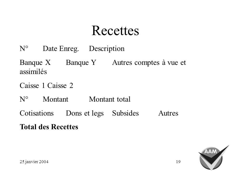 25 janvier 200419 Recettes N° Date Enreg. Description Banque XBanque YAutres comptes à vue et assimilés Caisse 1 Caisse 2 N° Montant Montant total Cot