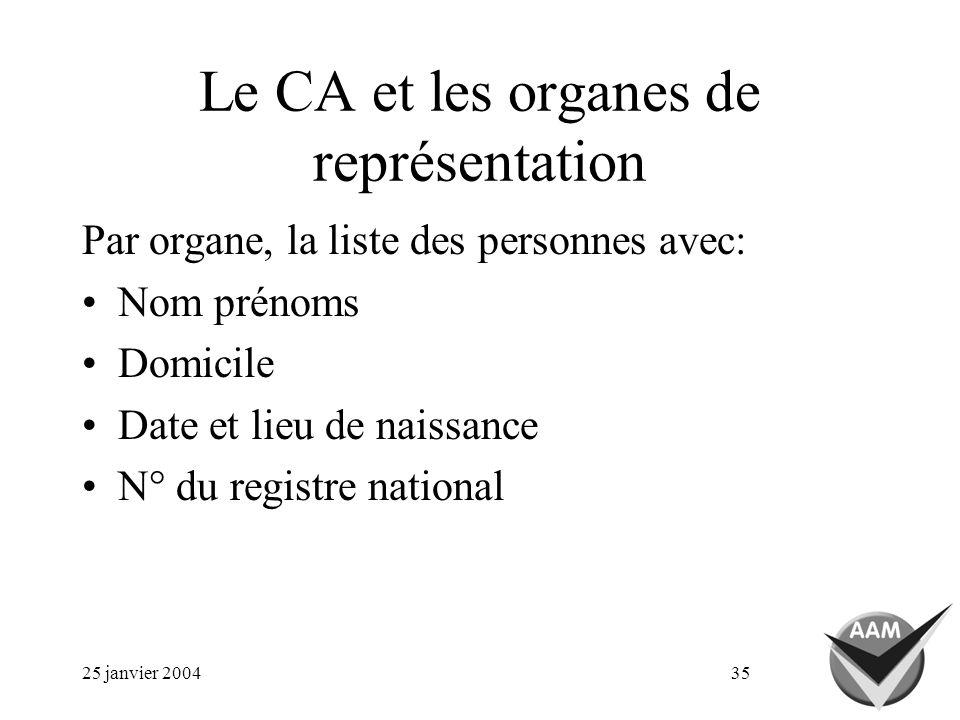 25 janvier 200435 Le CA et les organes de représentation Par organe, la liste des personnes avec: Nom prénoms Domicile Date et lieu de naissance N° du
