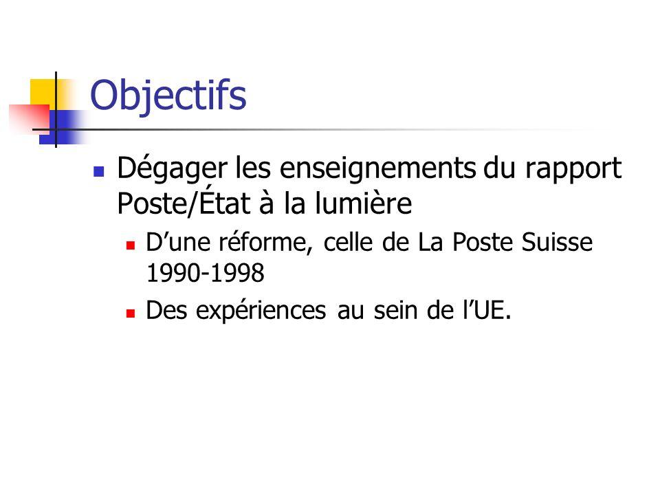 Objectifs Dégager les enseignements du rapport Poste/État à la lumière Dune réforme, celle de La Poste Suisse 1990-1998 Des expériences au sein de lUE