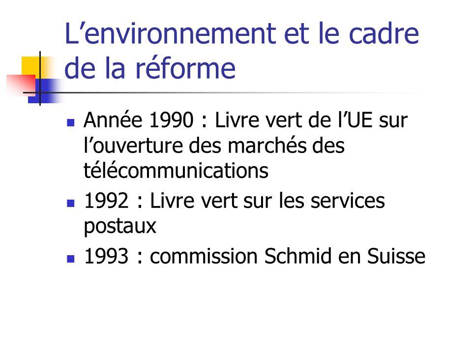 Lenvironnement et le cadre de la réforme Année 1990 : Livre vert de lUE sur louverture des marchés des télécommunications 1992 : Livre vert sur les se