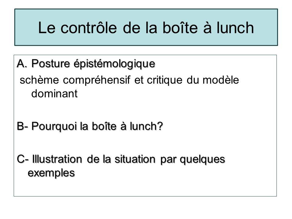 Le contrôle de la boîte à lunch…suite D- Contexte Lutte contre lobésité Saines habitudes de vie Qui sont les promoteurs.