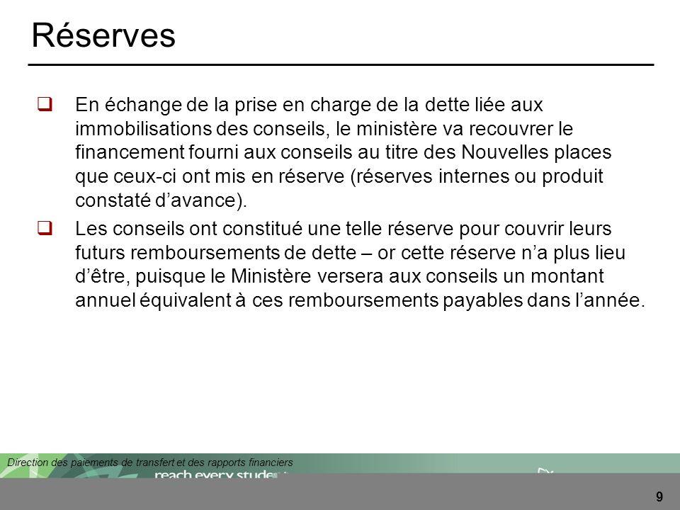 Direction des paiements de transfert et des rapports financiers 9 Réserves En échange de la prise en charge de la dette liée aux immobilisations des c