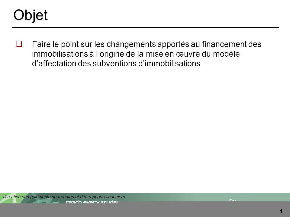 Direction des paiements de transfert et des rapports financiers 1 Objet Faire le point sur les changements apportés au financement des immobilisations à lorigine de la mise en œuvre du modèle daffectation des subventions dimmobilisations.