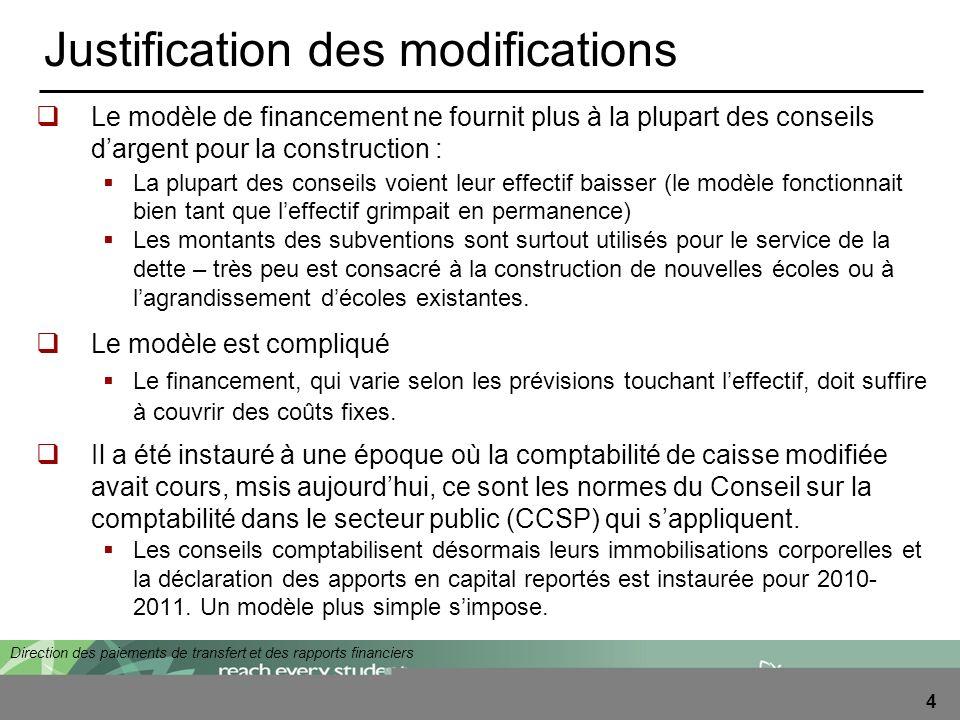 Direction des paiements de transfert et des rapports financiers Élimination du modèle existant Le `Ministère a obtenu en février 2010 le feu vert pour éliminer le modèle daffectation des subventions dimmobilisations existant.