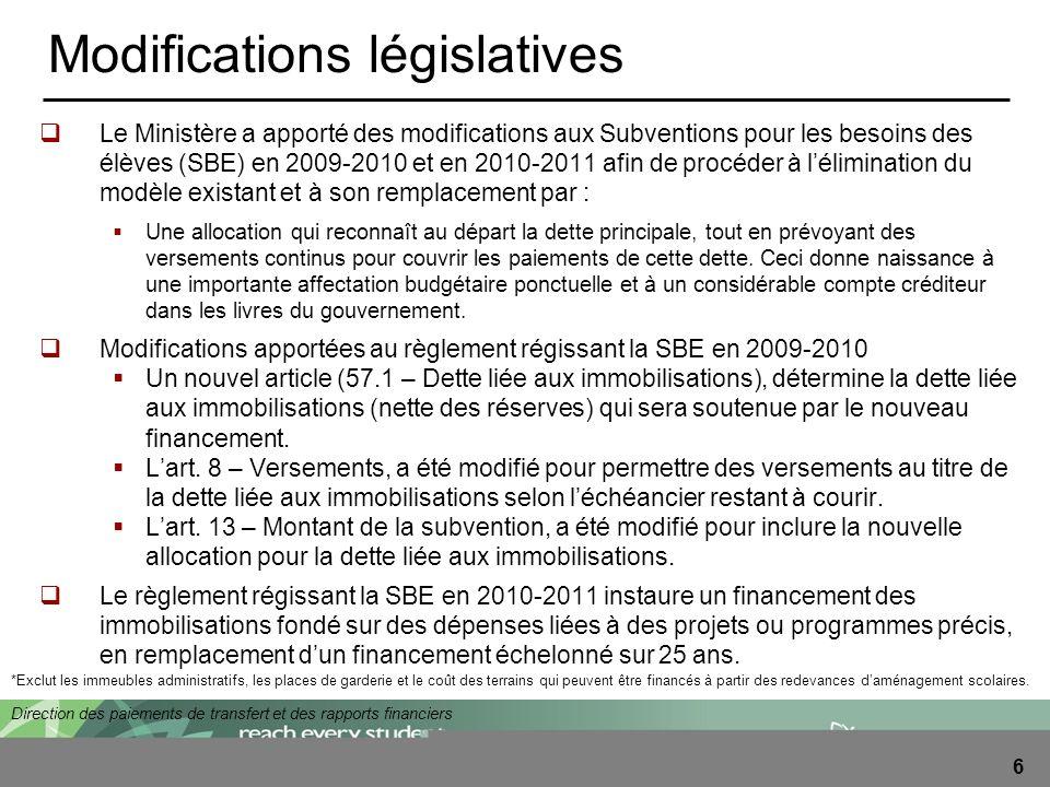 Direction des paiements de transfert et des rapports financiers 6 Modifications législatives Le Ministère a apporté des modifications aux Subventions
