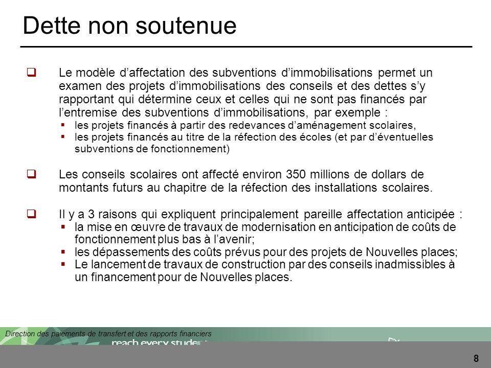 Direction des paiements de transfert et des rapports financiers 8 Dette non soutenue Le modèle daffectation des subventions dimmobilisations permet un