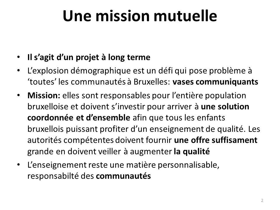 Une mission mutuelle Il sagit dun projet à long terme Lexplosion démographique est un défi qui pose problème à toutes les communautés à Bruxelles: vas