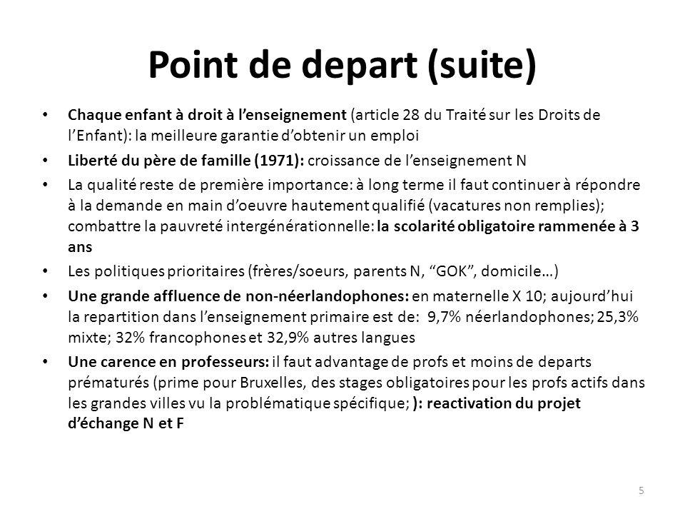 Point de depart (suite) Chaque enfant à droit à lenseignement (article 28 du Traité sur les Droits de lEnfant): la meilleure garantie dobtenir un empl