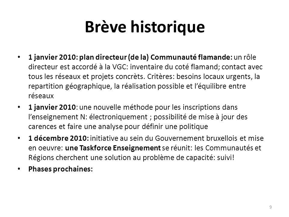 Brève historique 1 janvier 2010: plan directeur (de la) Communauté flamande: un rôle directeur est accordé à la VGC: inventaire du coté flamand; conta