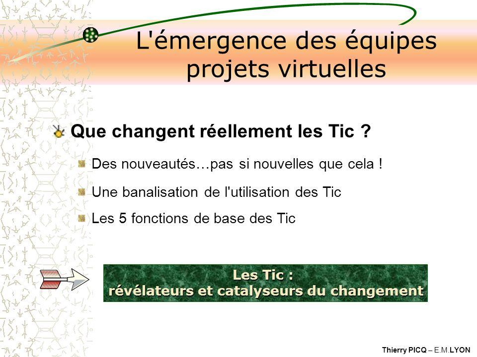 Thierry PICQ – E.M.LYON Les Tic : révélateurs et catalyseurs du changement L émergence des équipes projets virtuelles Que changent réellement les Tic .