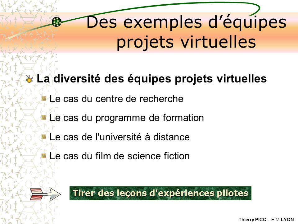Thierry PICQ – E.M.LYON Tirer des leçons d'expériences pilotes Des exemples déquipes projets virtuelles La diversité des équipes projets virtuelles Le