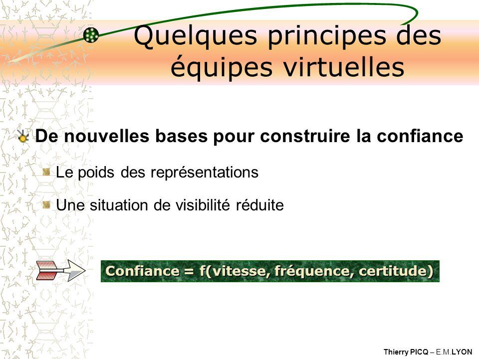 Thierry PICQ – E.M.LYON Confiance = f(vitesse, fréquence, certitude) Quelques principes des équipes virtuelles De nouvelles bases pour construire la confiance Le poids des représentations Une situation de visibilité réduite