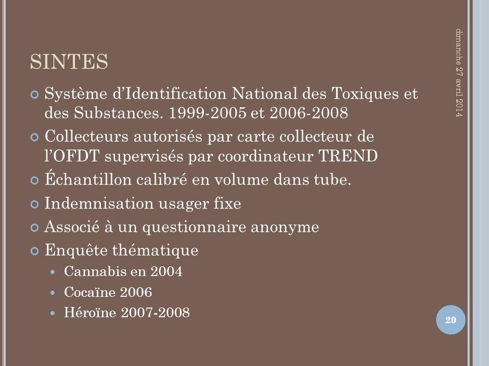 SINTES Système dIdentification National des Toxiques et des Substances. 1999-2005 et 2006-2008 Collecteurs autorisés par carte collecteur de lOFDT sup