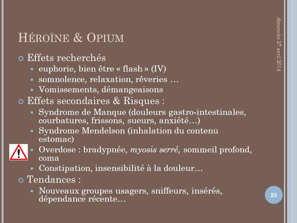 H ÉROÏNE & O PIUM Effets recherchés euphorie, bien être « flash » (IV) somnolence, relaxation, rêveries … Vomissements, démangeaisons Effets secondair