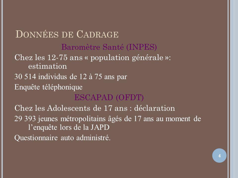 D ONNÉES DE C ADRAGE Baromètre Santé (INPES) Chez les 12-75 ans « population générale »: estimation 30 514 individus de 12 à 75 ans par Enquête téléph