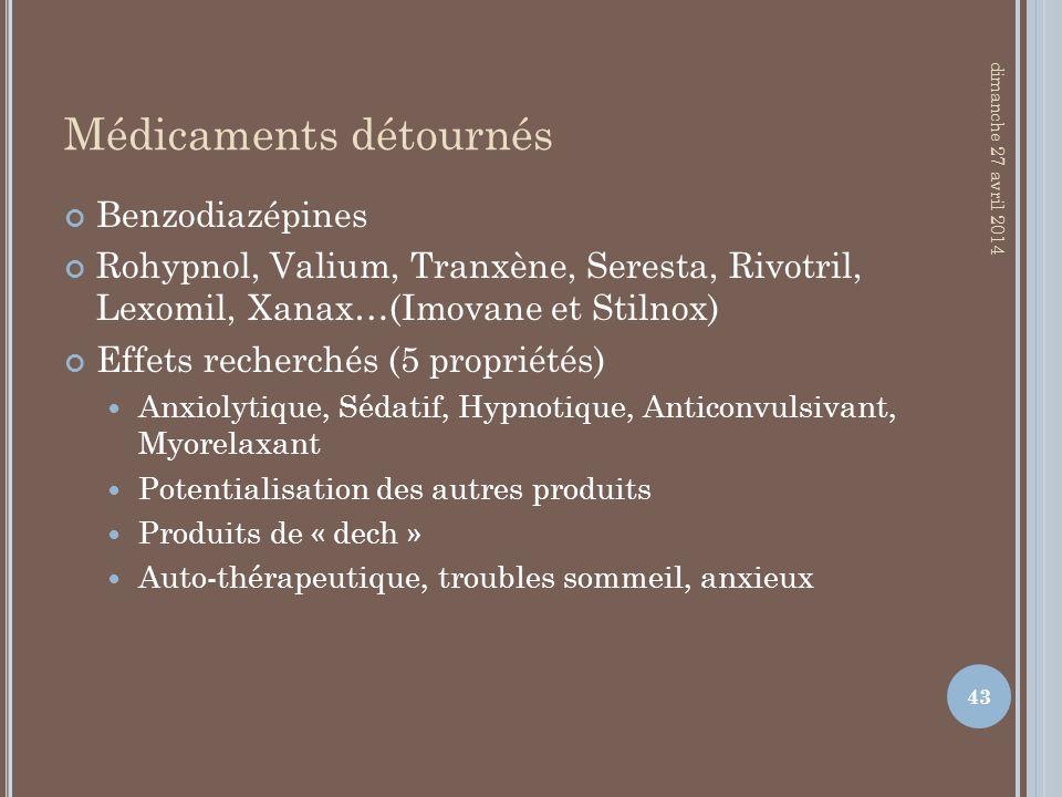 Médicaments détournés Benzodiazépines Rohypnol, Valium, Tranxène, Seresta, Rivotril, Lexomil, Xanax…(Imovane et Stilnox) Effets recherchés (5 propriét