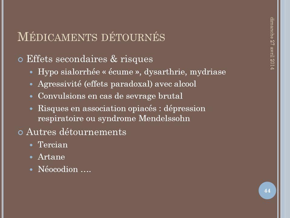 M ÉDICAMENTS DÉTOURNÉS Effets secondaires & risques Hypo sialorrhée « écume », dysarthrie, mydriase Agressivité (effets paradoxal) avec alcool Convuls