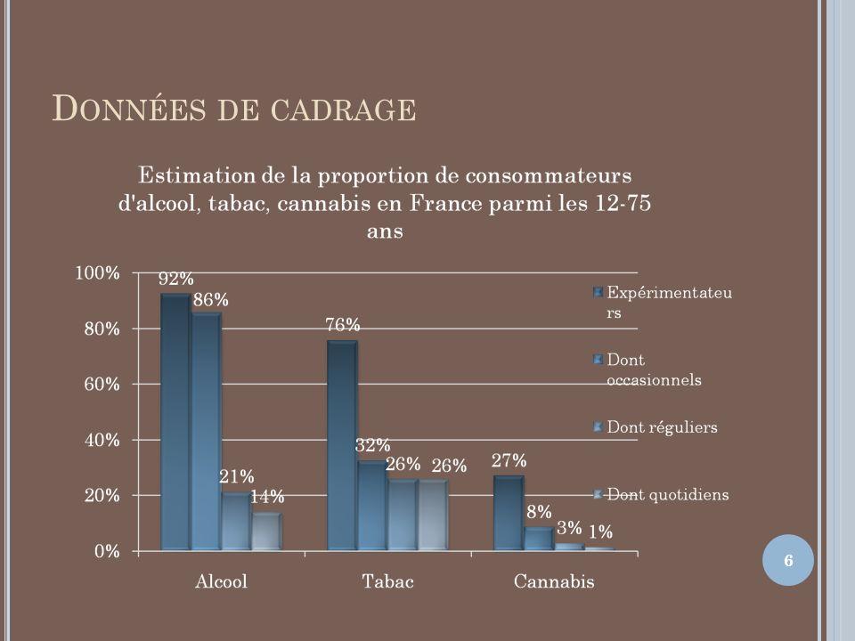 D ONNÉES DE CADRAGE 6