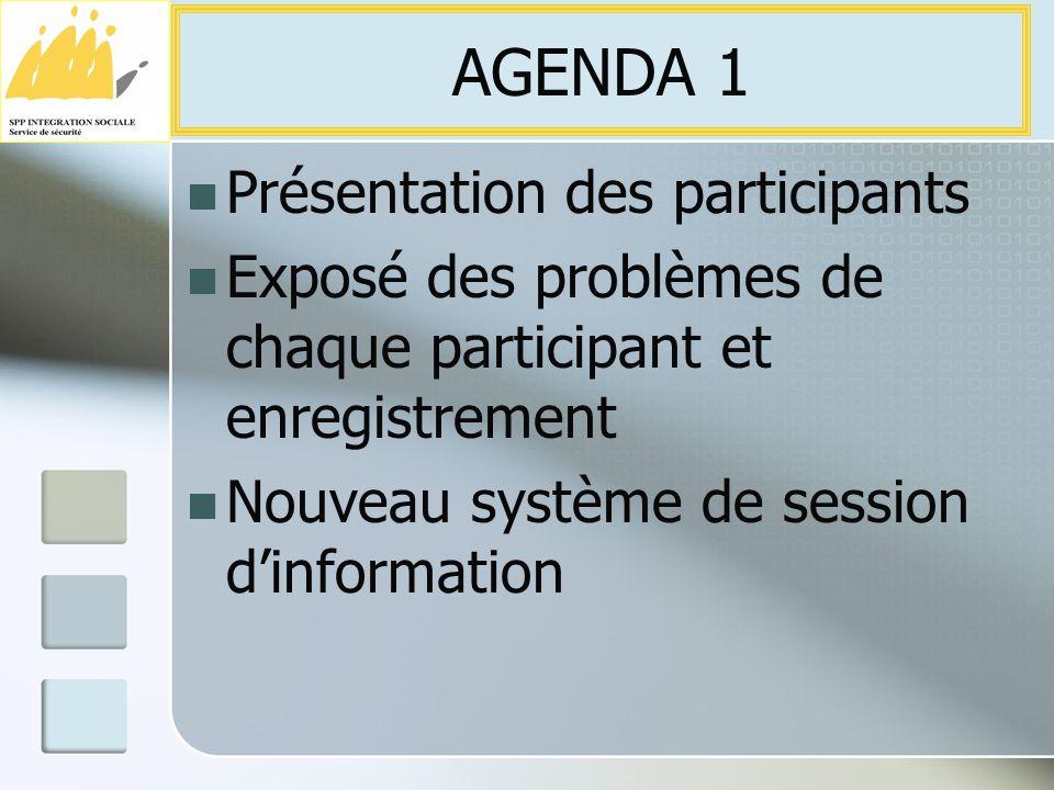 Informations sur les problèmes constatés: back up; antivirus et antimalwares; désignation dun RAE.