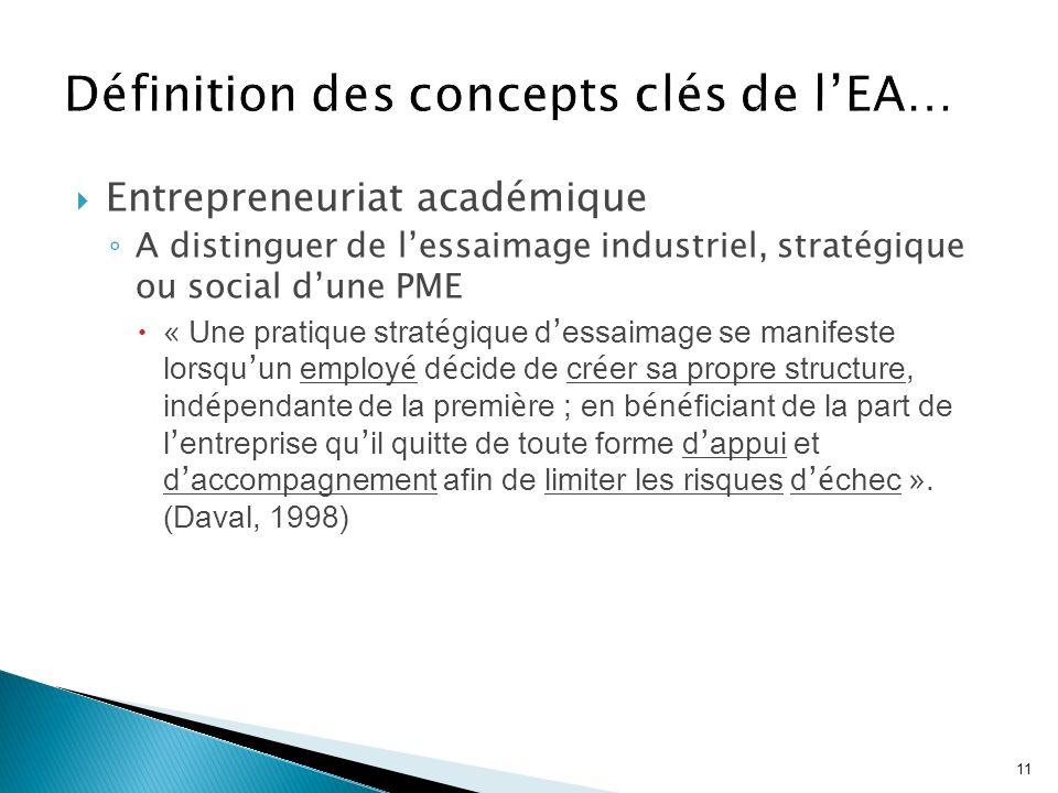 11 Entrepreneuriat académique A distinguer de lessaimage industriel, stratégique ou social dune PME « Une pratique strat é gique d essaimage se manife