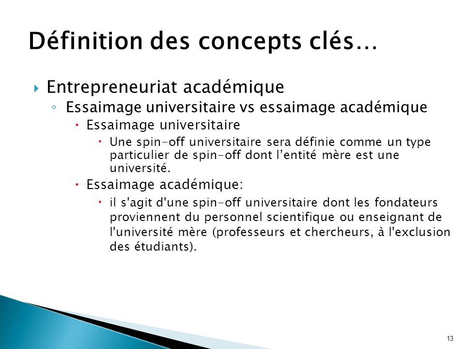 13 Définition des concepts clés… Entrepreneuriat académique Essaimage universitaire vs essaimage académique Essaimage universitaire Une spin-off unive