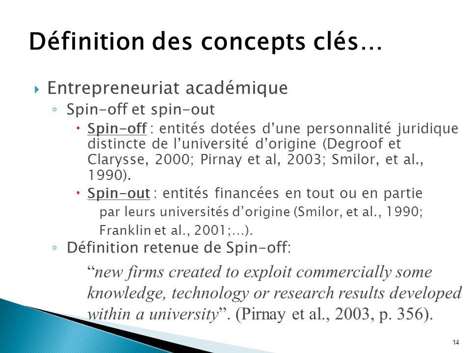 14 Définition des concepts clés… Entrepreneuriat académique Spin-off et spin-out Spin-off : entités dotées dune personnalité juridique distincte de lu