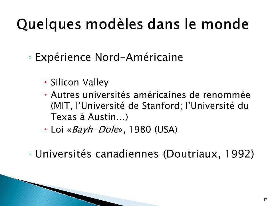 17 Expérience Nord-Américaine Silicon Valley Autres universités américaines de renommée (MIT, lUniversité de Stanford; lUniversité du Texas à Austin…)