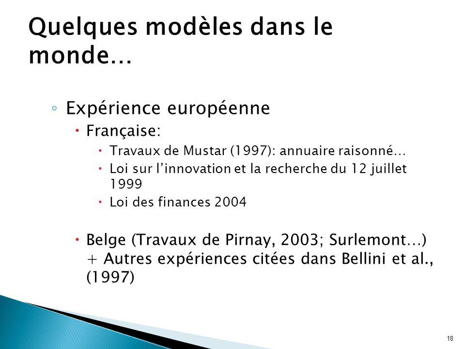 18 Quelques modèles dans le monde… Expérience européenne Française: Travaux de Mustar (1997): annuaire raisonné… Loi sur linnovation et la recherche d