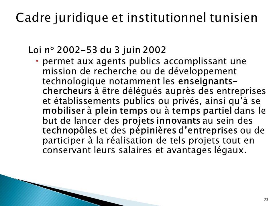 23 Loi n° 2002-53 du 3 juin 2002 permet aux agents publics accomplissant une mission de recherche ou de développement technologique notamment les ense
