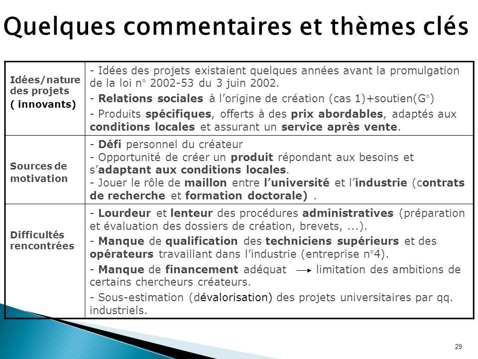 29 Idées/nature des projets ( innovants) - Idées des projets existaient quelques années avant la promulgation de la loi n° 2002-53 du 3 juin 2002. - R