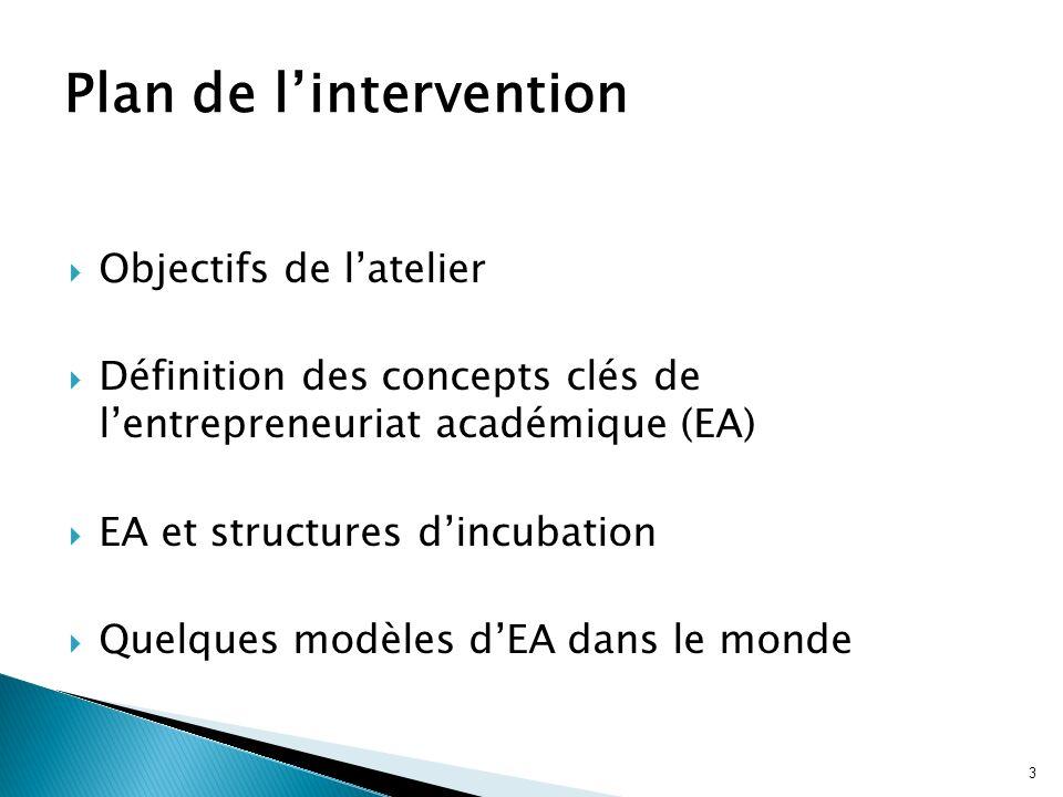 3 Objectifs de latelier Définition des concepts clés de lentrepreneuriat académique (EA) EA et structures dincubation Quelques modèles dEA dans le mon