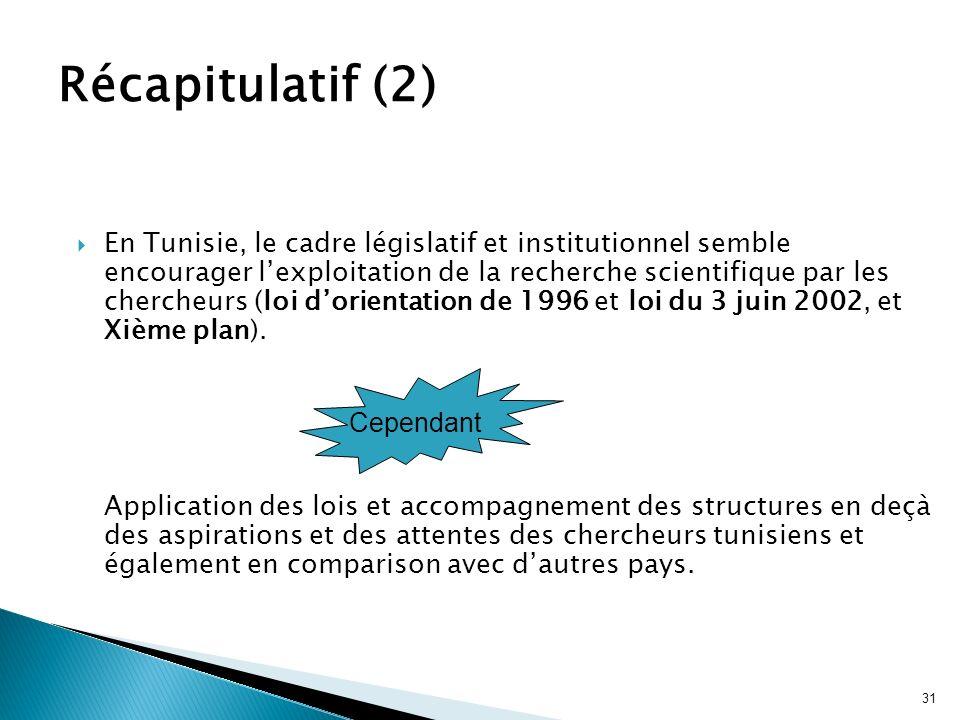 31 En Tunisie, le cadre législatif et institutionnel semble encourager lexploitation de la recherche scientifique par les chercheurs (loi dorientation