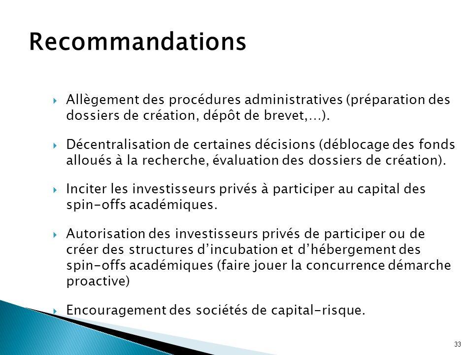33 Allègement des procédures administratives (préparation des dossiers de création, dépôt de brevet,…). Décentralisation de certaines décisions (déblo