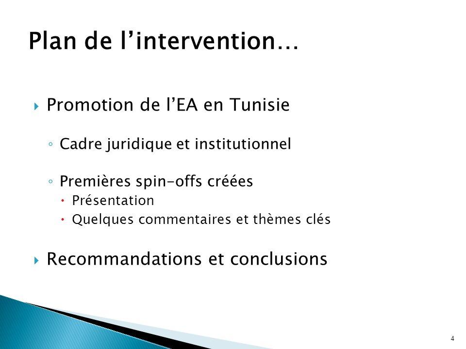 4 Promotion de lEA en Tunisie Cadre juridique et institutionnel Premières spin-offs créées Présentation Quelques commentaires et thèmes clés Recommand