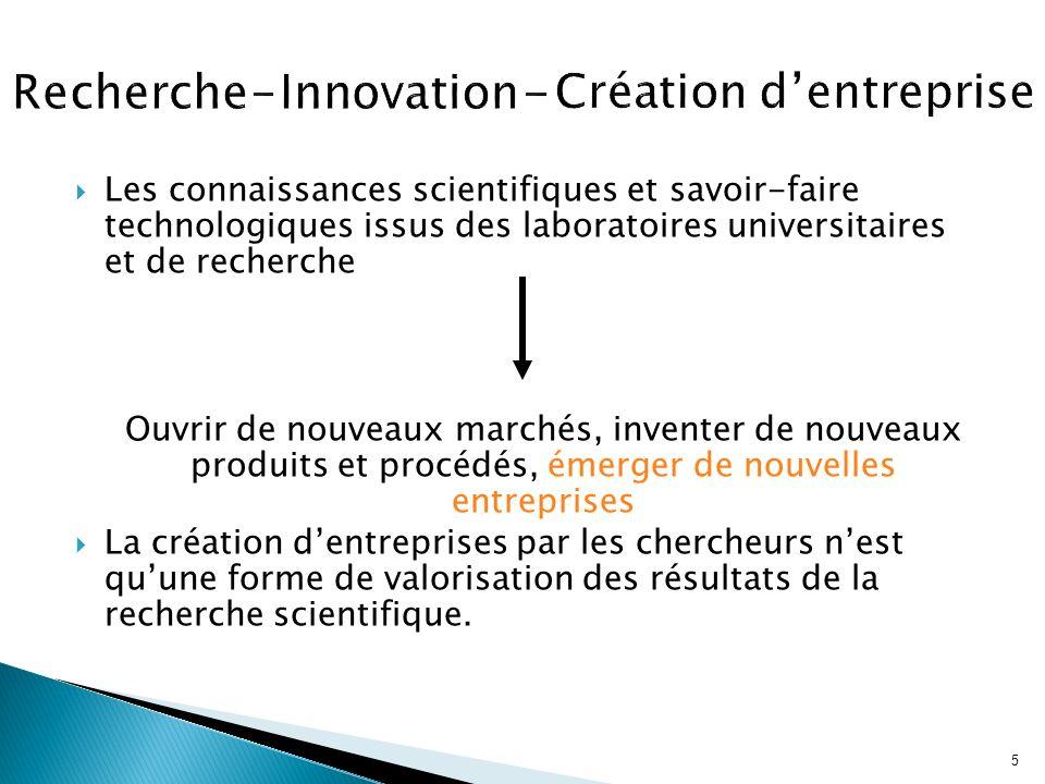 5 Les connaissances scientifiques et savoir-faire technologiques issus des laboratoires universitaires et de recherche Ouvrir de nouveaux marchés, inv