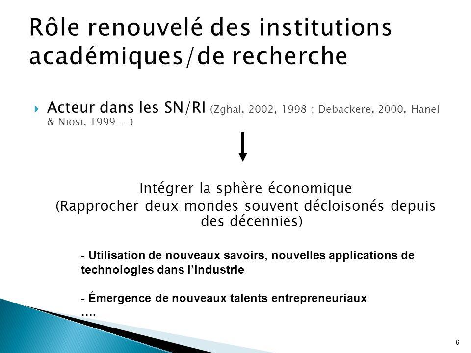 6 Acteur dans les SN/RI (Zghal, 2002, 1998 ; Debackere, 2000, Hanel & Niosi, 1999 …) Intégrer la sphère économique (Rapprocher deux mondes souvent déc
