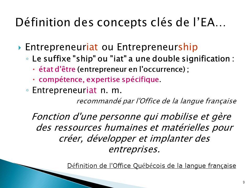 9 Entrepreneuriat ou Entrepreneurship Le suffixe